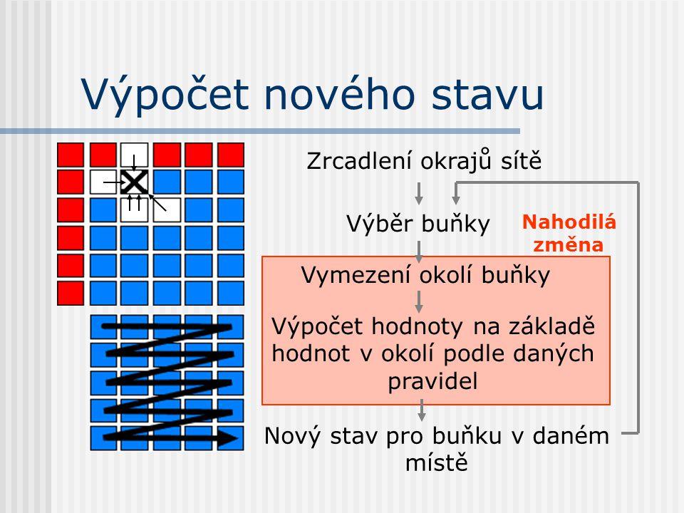 Výpočet nového stavu Zrcadlení okrajů sítě Výběr buňky Vymezení okolí buňky Výpočet hodnoty na základě hodnot v okolí podle daných pravidel Nový stav