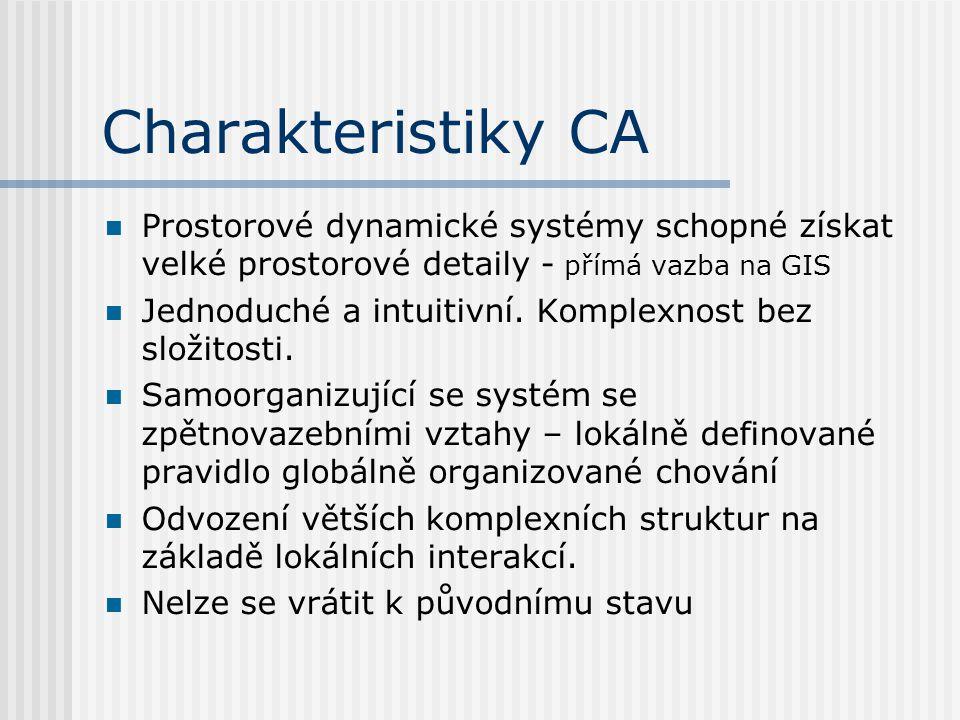 Charakteristiky CA Prostorové dynamické systémy schopné získat velké prostorové detaily - přímá vazba na GIS Jednoduché a intuitivní. Komplexnost bez