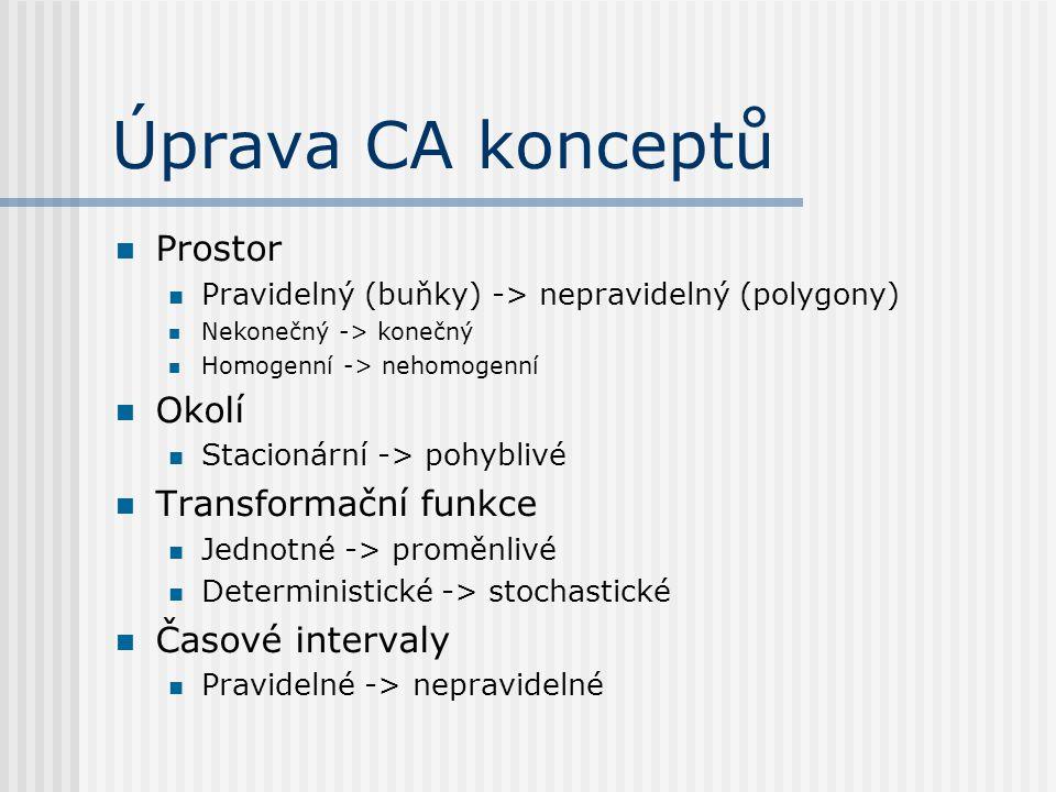 Úprava CA konceptů Prostor Pravidelný (buňky) -> nepravidelný (polygony) Nekonečný -> konečný Homogenní -> nehomogenní Okolí Stacionární -> pohyblivé