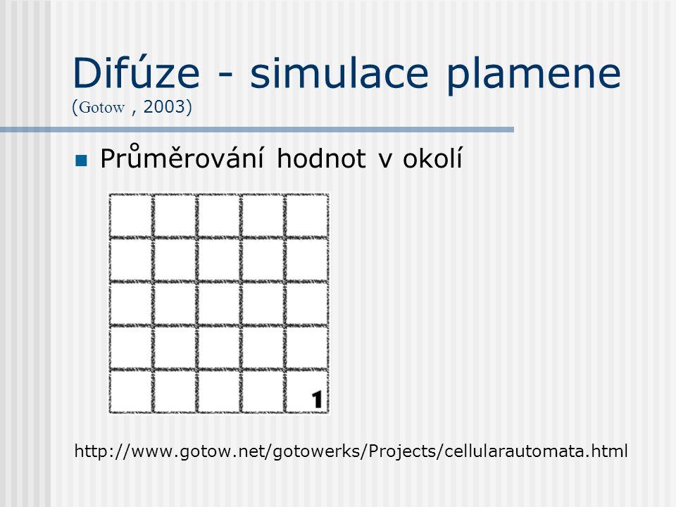 Difúze - simulace plamene ( Gotow, 2003) Průměrování hodnot v okolí http://www.gotow.net/gotowerks/Projects/cellularautomata.html