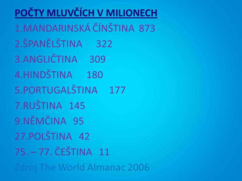 POČTY MLUVČÍCH V MILIONECH 1.MANDARINSKÁ ČÍNŠTINA 873 2.ŠPANĚLŠTINA 322 3.ANGLIČTINA 309 4.HINDŠTINA 180 5.PORTUGALŠTINA 177 7.RUŠTINA 145 9.NĚMČINA 9