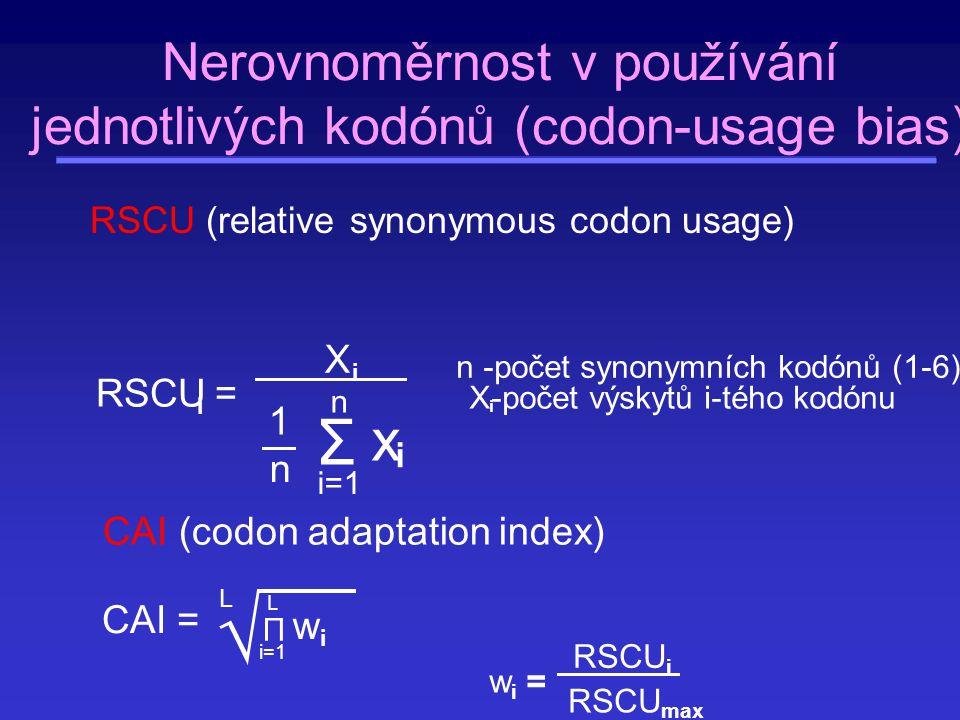 Nerovnoměrnost v používání jednotlivých kodónů Větší nerovnoměrnost vykazují proteiny s menší frekvencí nesynonymních mutací (tj.