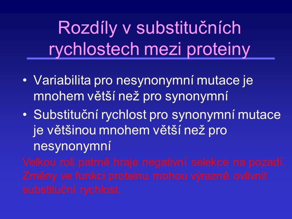 Rozdíly v substitučních rychlostech mezi různými oblastmi genomu Oblast počet substitucí 5 netranskribovaná oblast genu 4,0 4-degenerované pozice 8,6 introny 8,1 3 netranskribovaná oblast genu 8,8 pseudogeny 9,1 Rozdíly mezi kravskými a kozími globinovými geny a pseudogeny (substitucí/nukleotid/10 9 let).