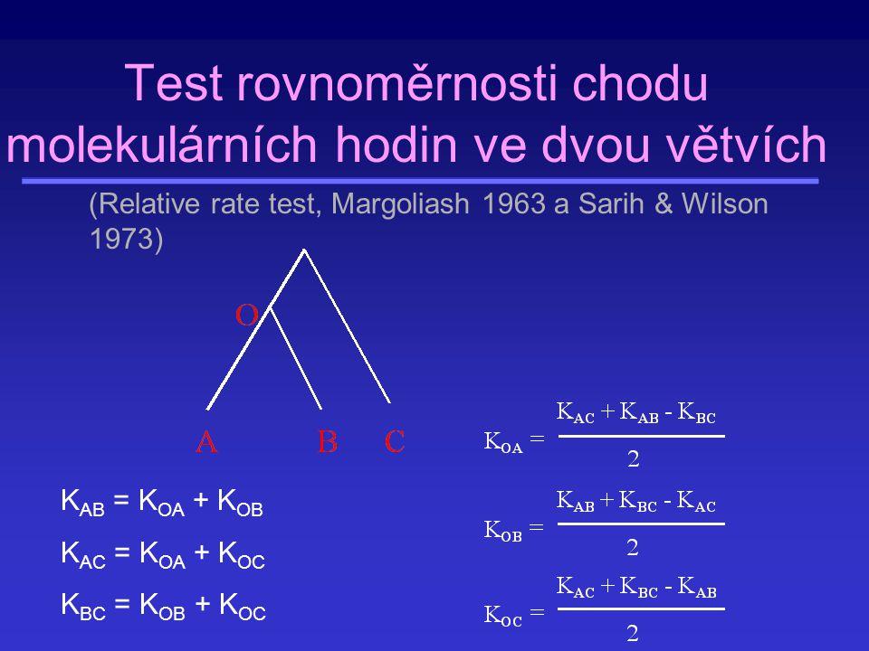 Test rovnoměrnosti chodu molekulárních hodin II V(K) = p - p 2 L ( 1- 4 3 p ) p OC = 4 3 ( 1 - e 4/3 K OC ) Abs(d) ≥ 2SE d  P ≤ 5% Abs(d) ≥ 2,7SE d P ≤ 1% BAC O ??.