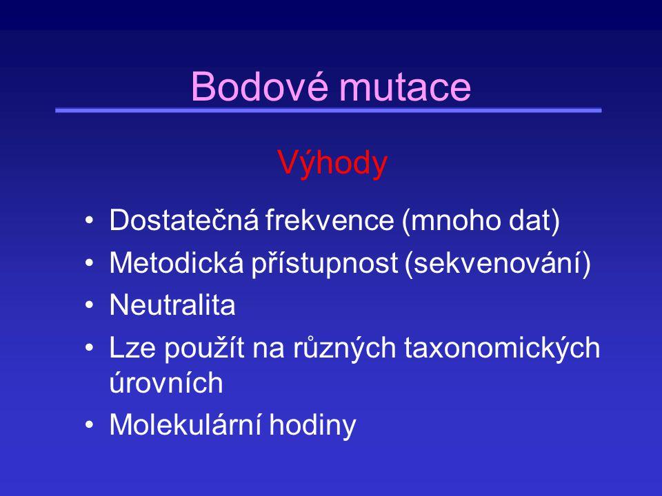 Bodové mutace Reverzibilita Homoplazie Snadná metodická přístupnost... Nevýhody