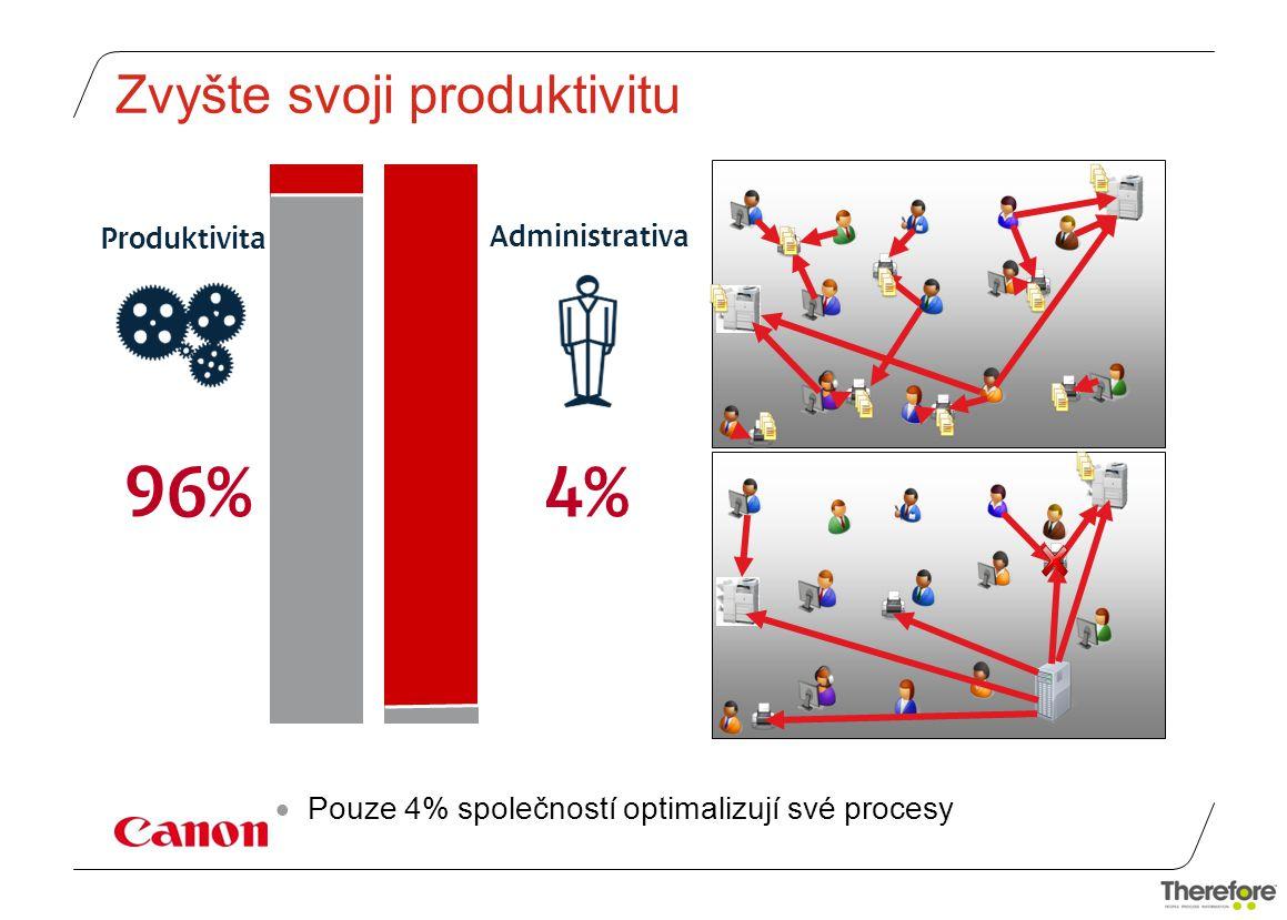  Pouze 4% společností optimalizují své procesy Administrativa Produktivita 96% 4% Zvyšte svoji produktivitu
