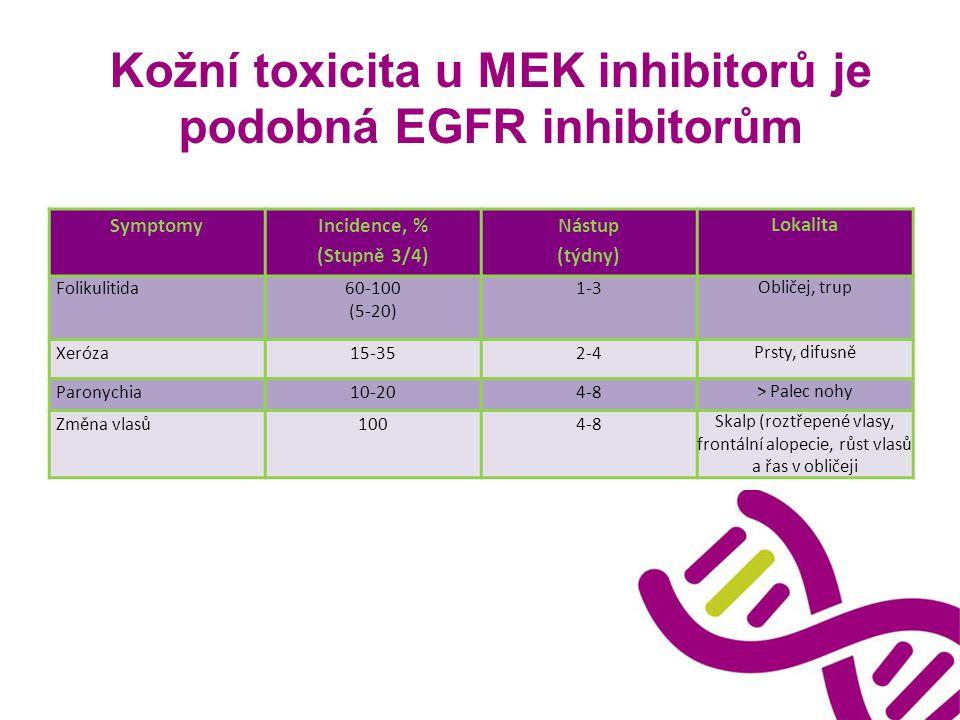 Kožní toxicita u MEK inhibitorů je podobná EGFR inhibitorům Symptomy Incidence, % (Stupně 3/4) Nástup (týdny) Lokalita Folikulitida60-100 (5-20) 1-3 O