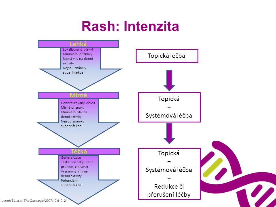 Rash: Intenzita Lokalizovaný výskyt Minimální příznaky Nemá vliv na denní aktivity Nejsou známky superinfekce Lehká Mírná Generalizovaný výskyt Mírné