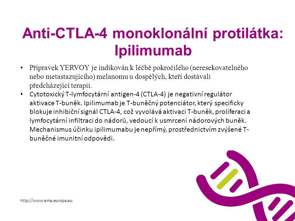 Anti-CTLA-4 monoklonální protilátka: Ipilimumab Přípravek YERVOY je indikován k léčbě pokročilého (neresekovatelného nebo metastazujícího) melanomu u