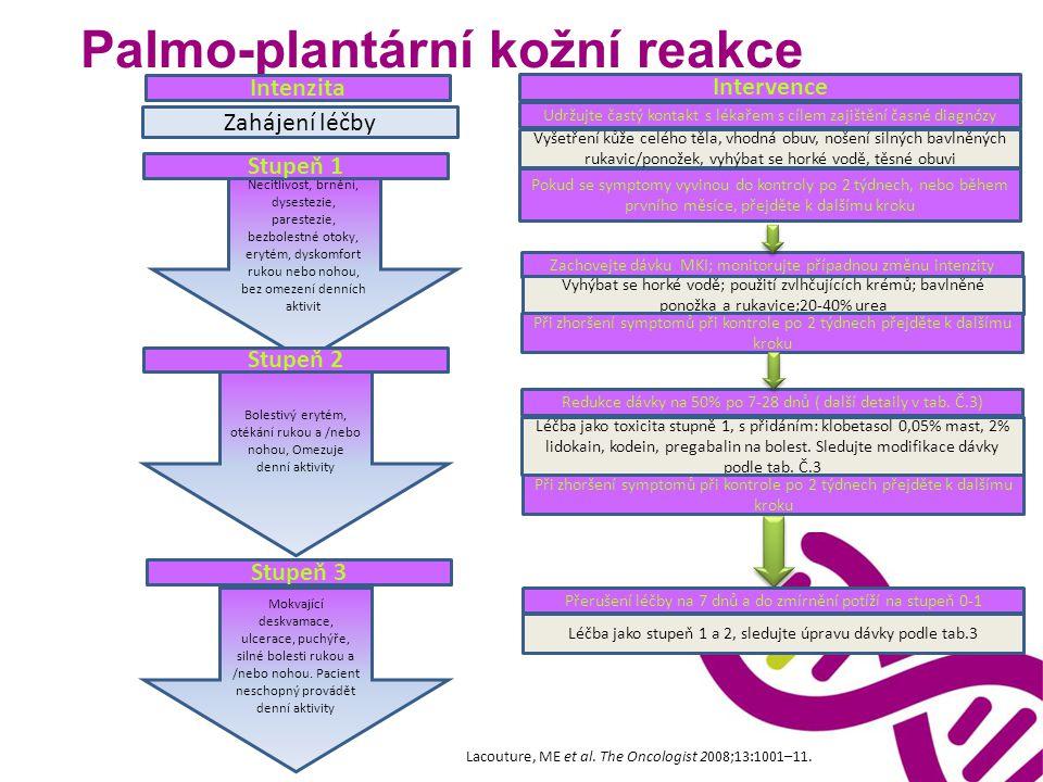Palmo-plantární kožní reakce Necitlivost, brnění, dysestezie, parestezie, bezbolestné otoky, erytém, dyskomfort rukou nebo nohou, bez omezení denních