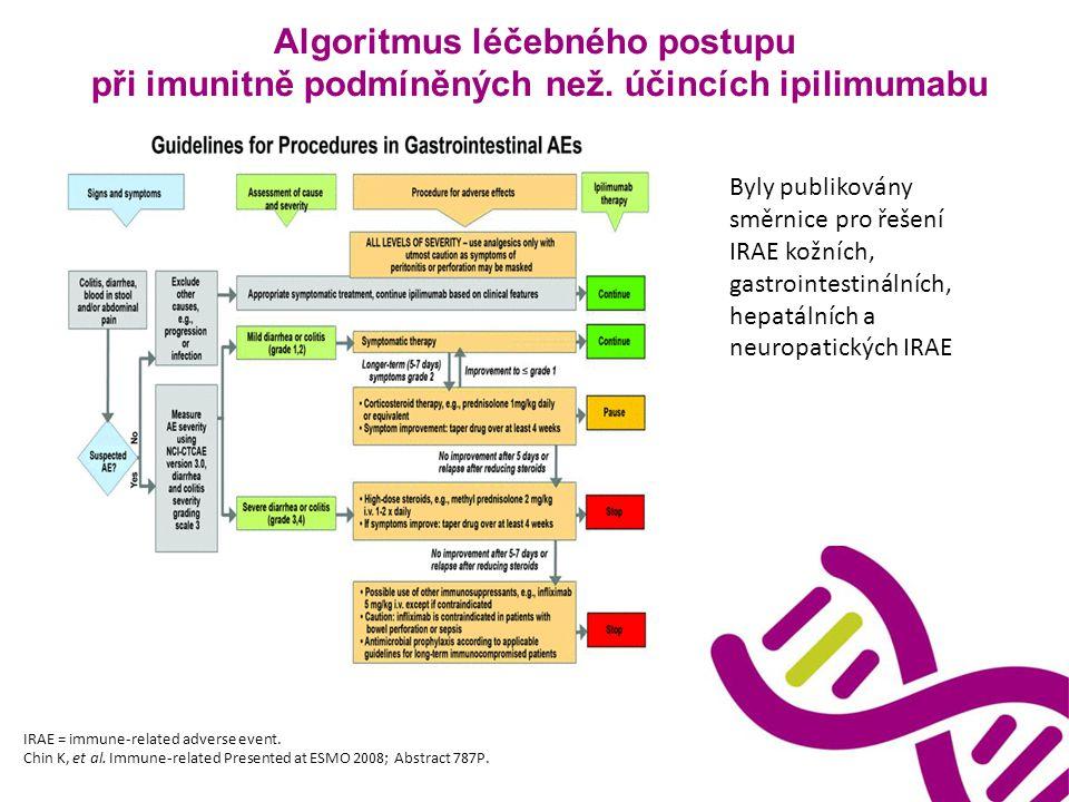 Algoritmus léčebného postupu při imunitně podmíněných než. účincích ipilimumabu IRAE = immune-related adverse event. Chin K, et al. Immune-related Pre