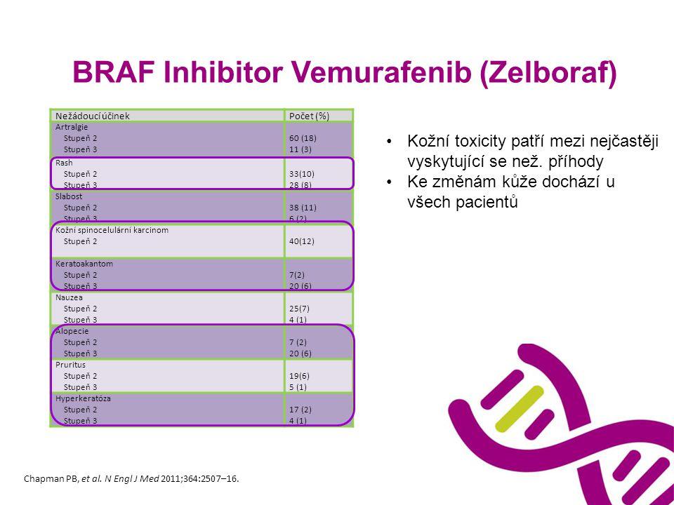 BRAF Inhibitor Vemurafenib (Zelboraf) Nežádoucí účinekPočet (%) Artralgie Stupeň 2 Stupeň 3 60 (18) 11 (3) Rash Stupeň 2 Stupeň 3 33(10) 28 (8) Slabos