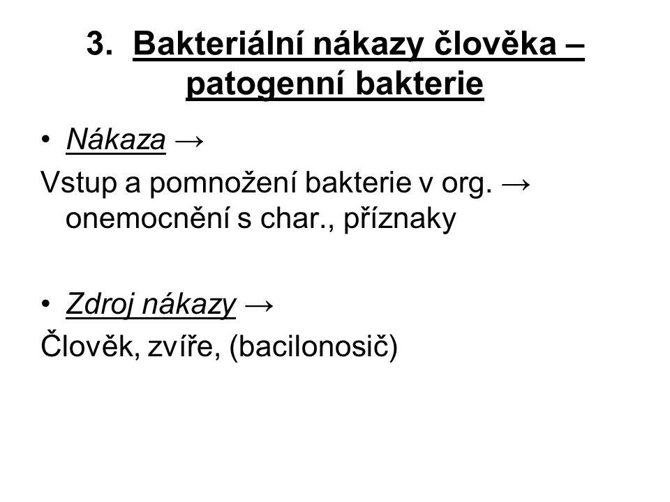 3. Bakteriální nákazy člověka – patogenní bakterie Nákaza → Vstup a pomnožení bakterie v org. → onemocnění s char., příznaky Zdroj nákazy → Člověk, zv
