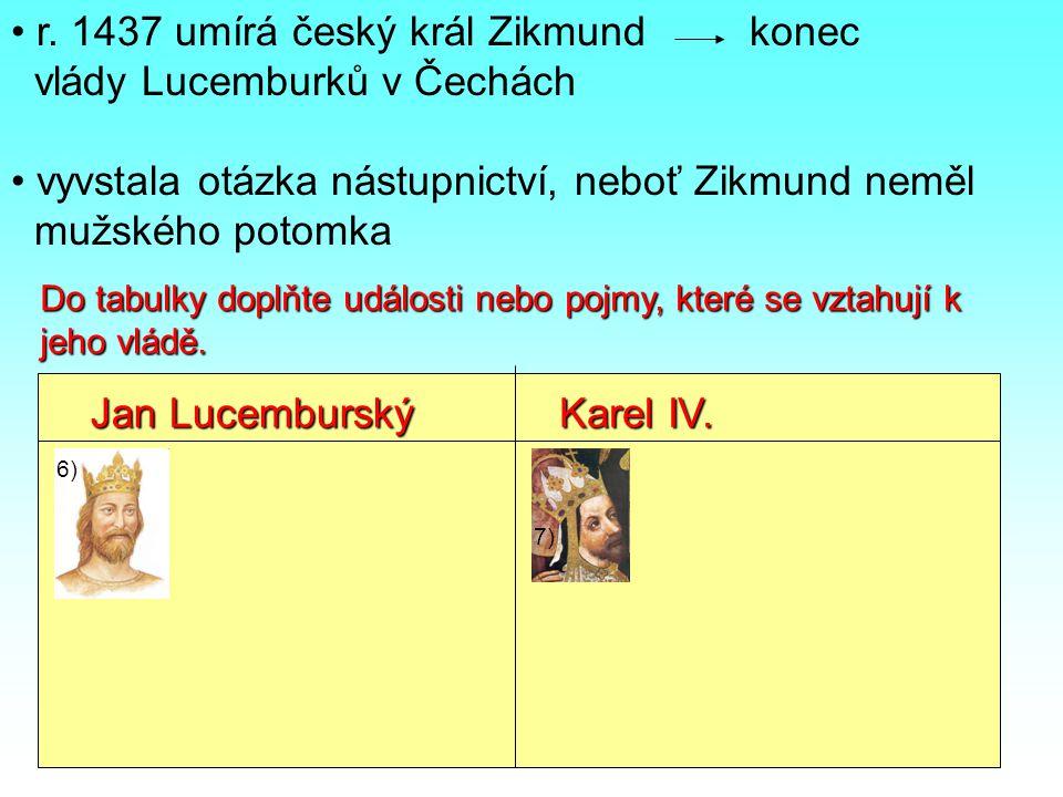 r. 1437 umírá český král Zikmund konec vlády Lucemburků v Čechách vyvstala otázka nástupnictví, neboť Zikmund neměl mužského potomka Do tabulky doplňt