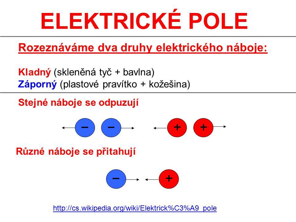ELEKTRICKÉ POLE Rozeznáváme dva druhy elektrického náboje: Kladný (skleněná tyč + bavlna) Záporný (plastové pravítko + kožešina) http://cs.wikipedia.org/wiki/Elektrick%C3%A9_pole Stejné náboje se odpuzují Různé náboje se přitahují