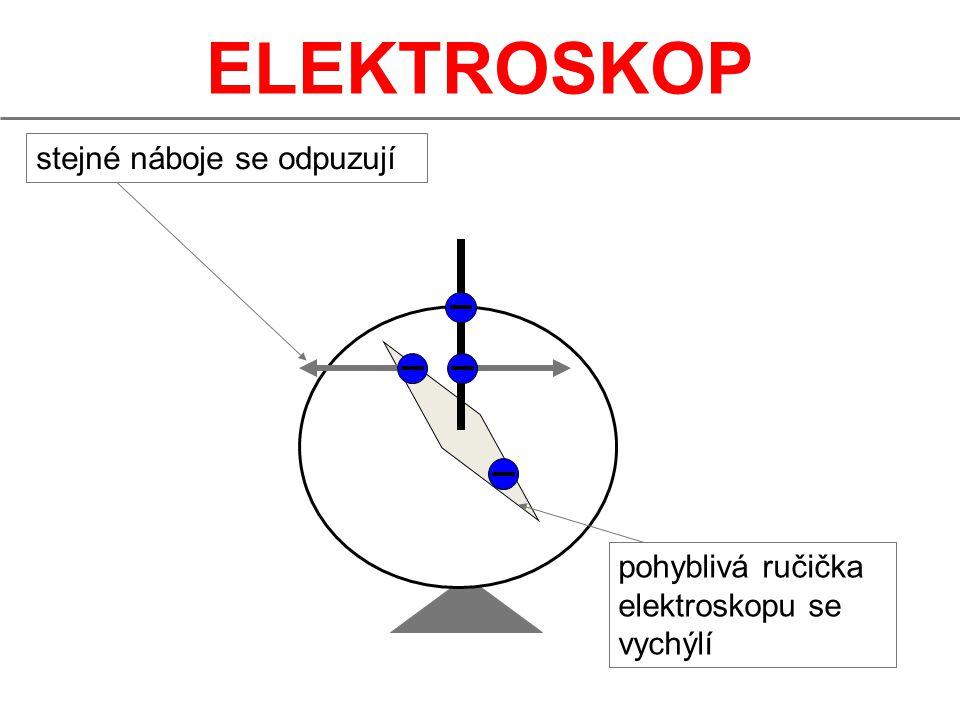 ELEKTROSKOP stejné náboje se odpuzují pohyblivá ručička elektroskopu se vychýlí