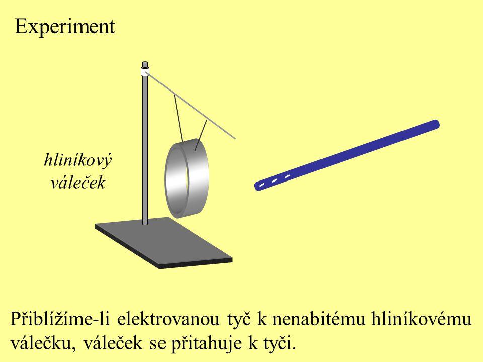 Experiment Přiblížíme-li elektrovanou tyč k nenabitému hliníkovému válečku, váleček se přitahuje k tyči. hliníkový váleček