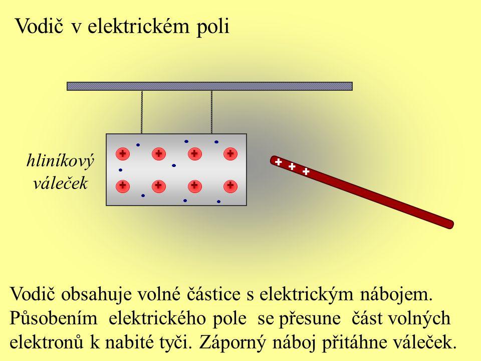 Vodič v elektrickém poli Vodič obsahuje volné částice s elektrickým nábojem. Působením elektrického pole se přesune část volných elektronů k nabité ty