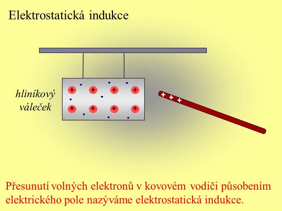 Elektrostatická indukce Přesunutí volných elektronů v kovovém vodiči působením elektrického pole nazýváme elektrostatická indukce. hliníkový váleček +