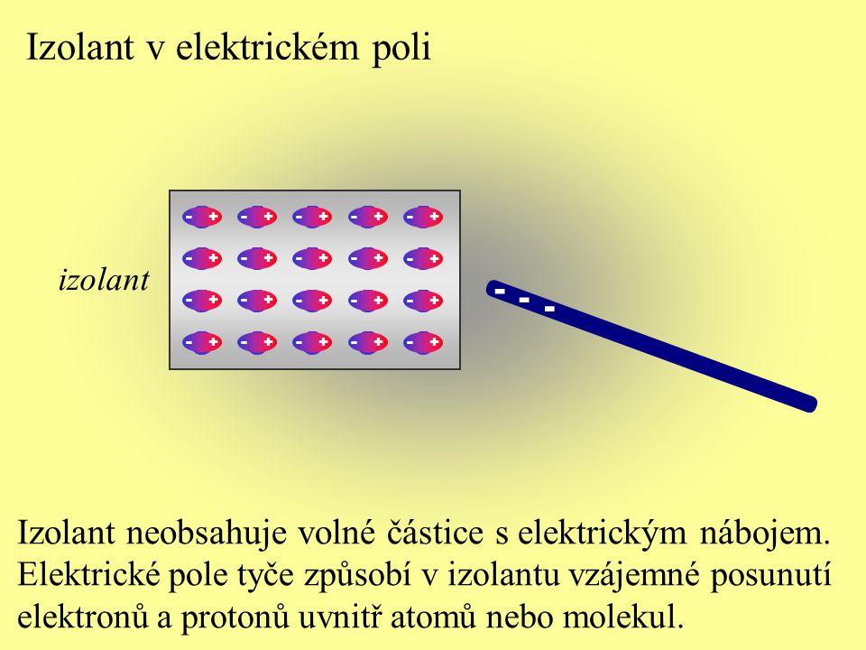 Izolant v elektrickém poli Izolant neobsahuje volné částice s elektrickým nábojem. Elektrické pole tyče způsobí v izolantu vzájemné posunutí elektronů