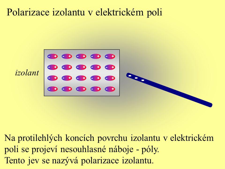 Polarizace izolantu v elektrickém poli Na protilehlých koncích povrchu izolantu v elektrickém poli se projeví nesouhlasné náboje - póly. Tento jev se