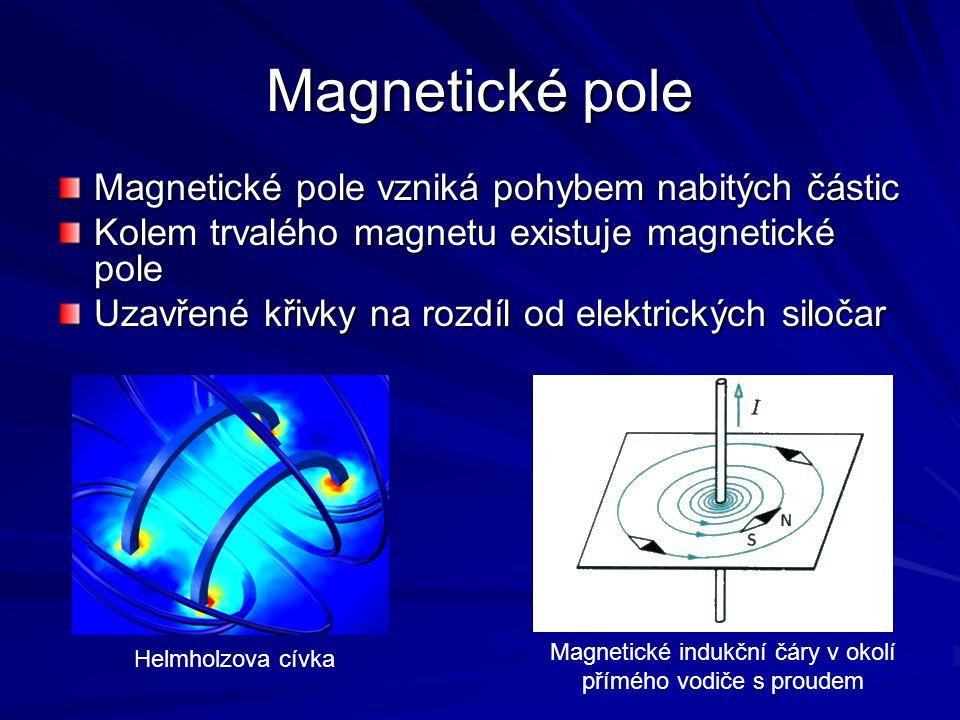 Magnetické pole kolem cívky Rotace magnetických domén Applet