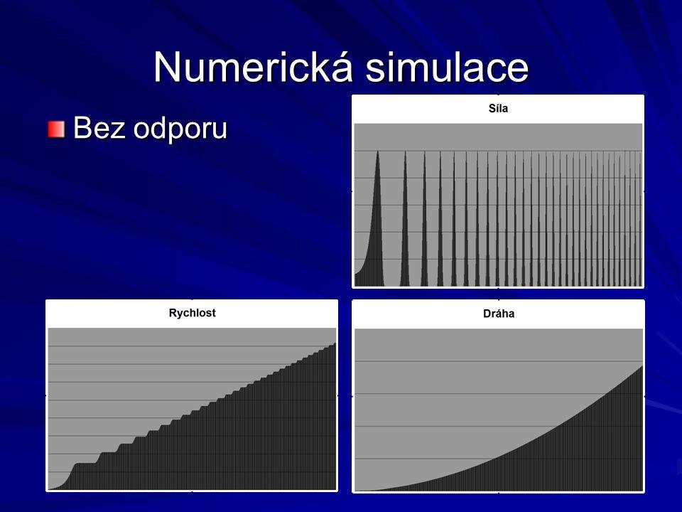 Numerická simulace Nízký odpor