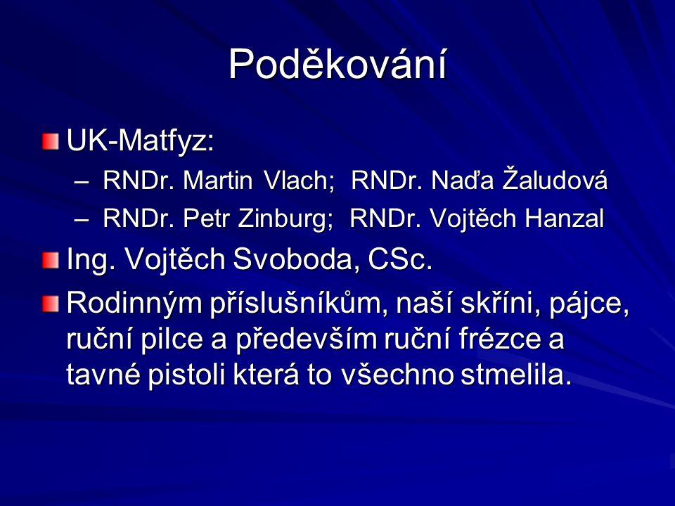 Těšte se na Urychlovače a jejich aplikace –Miroslav Šála, Daniela Černá, Jan Fencl, Richard Nykl