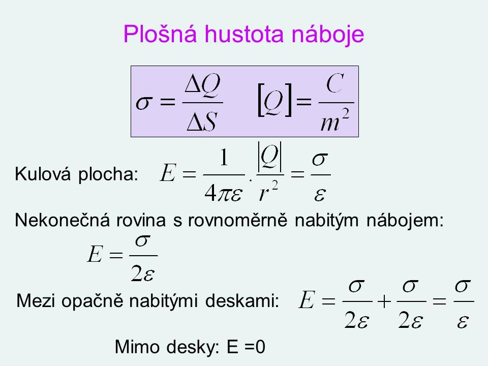 Plošná hustota náboje Kulová plocha: Nekonečná rovina s rovnoměrně nabitým nábojem: Mezi opačně nabitými deskami: Mimo desky: E =0