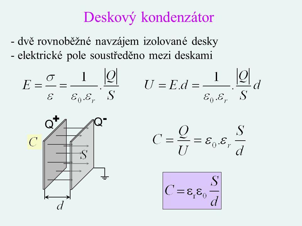 Deskový kondenzátor + - - dvě rovnoběžné navzájem izolované desky - elektrické pole soustředěno mezi deskami Q Q
