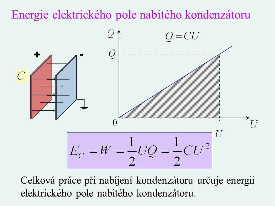 Energie elektrického pole nabitého kondenzátoru Celková práce při nabíjení kondenzátoru určuje energii elektrického pole nabitého kondenzátoru. + -