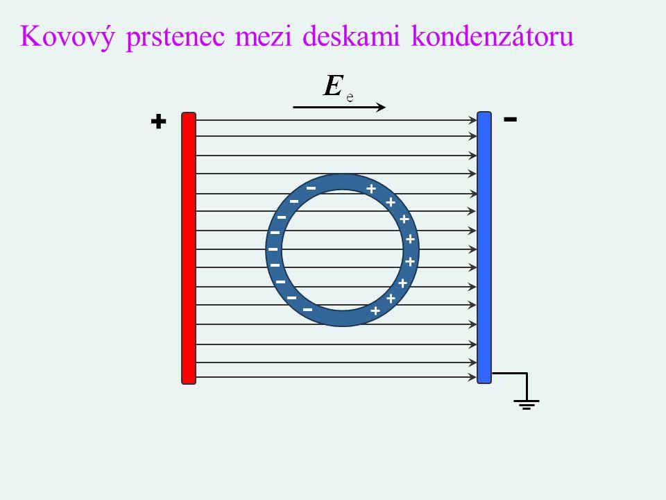 Kovový prstenec mezi deskami kondenzátoru + -