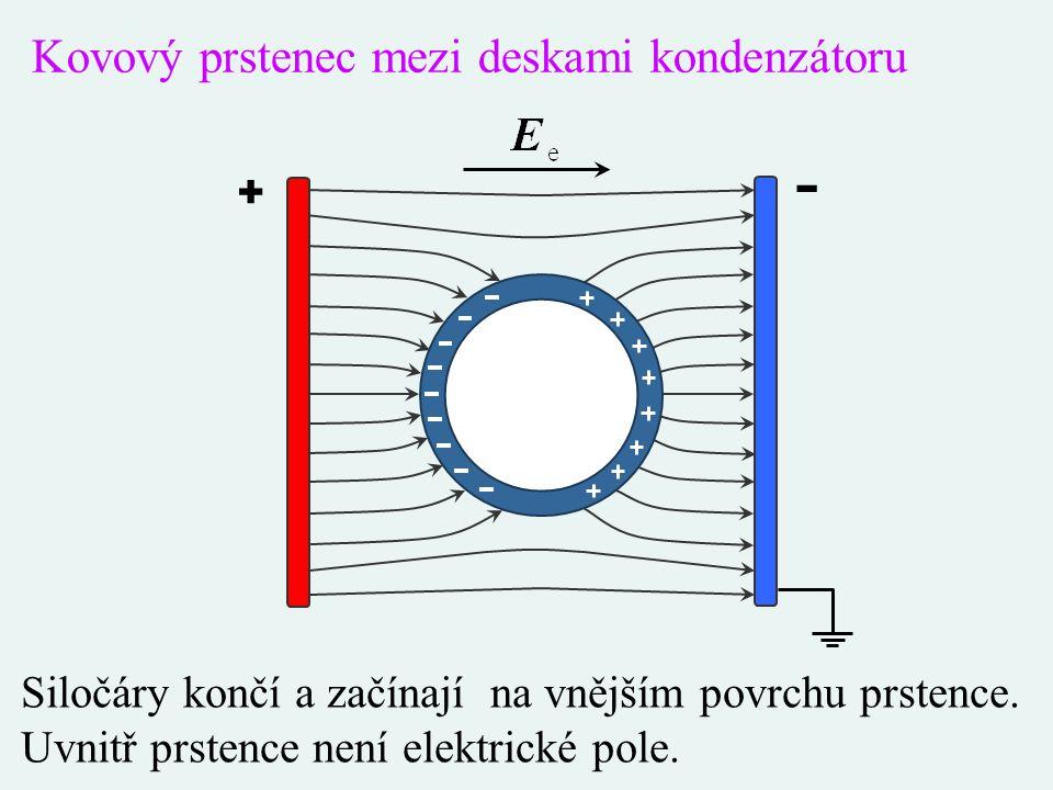 Siločáry končí a začínají na vnějším povrchu prstence. Uvnitř prstence není elektrické pole. + - Kovový prstenec mezi deskami kondenzátoru