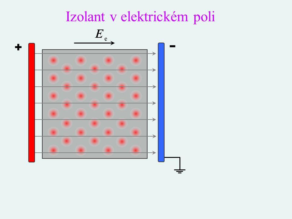 Izolant v elektrickém poli + -