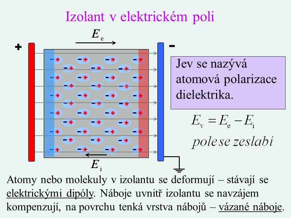 Atomy nebo molekuly v izolantu se deformují – stávají se elektrickými dipóly. Náboje uvnitř izolantu se navzájem kompenzují, na povrchu tenká vrstva n