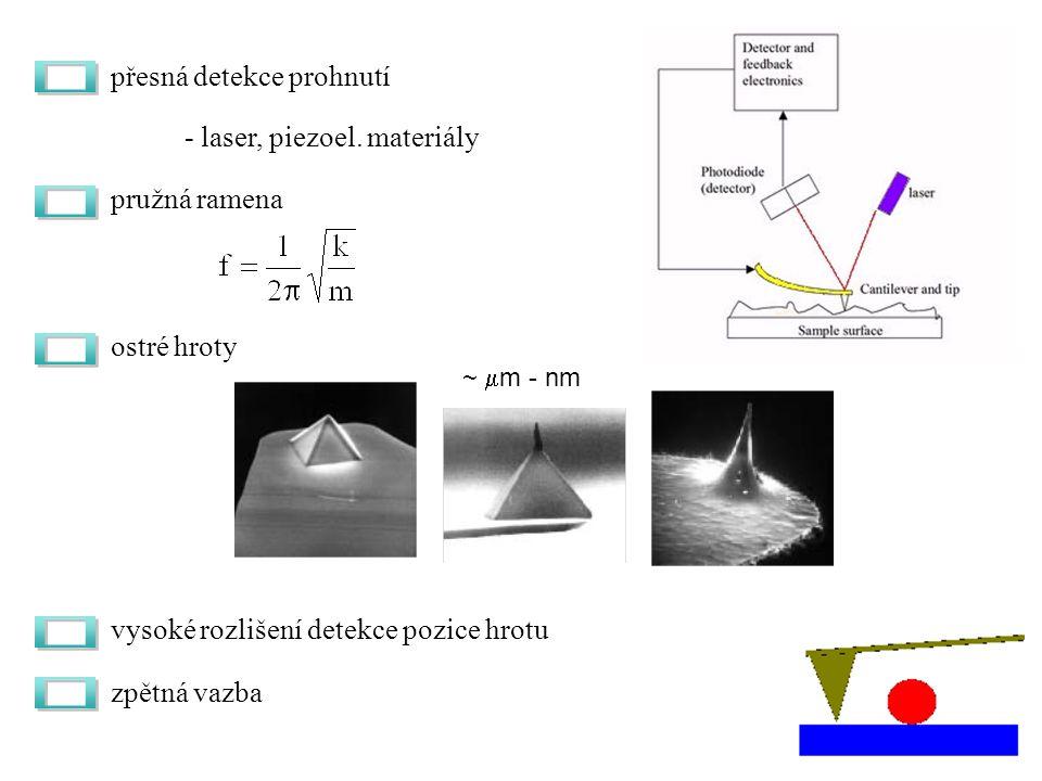 přesná detekce prohnutí - laser, piezoel. materiály pružná ramena ostré hroty vysoké rozlišení detekce pozice hrotu zpětná vazba ~  m - nm
