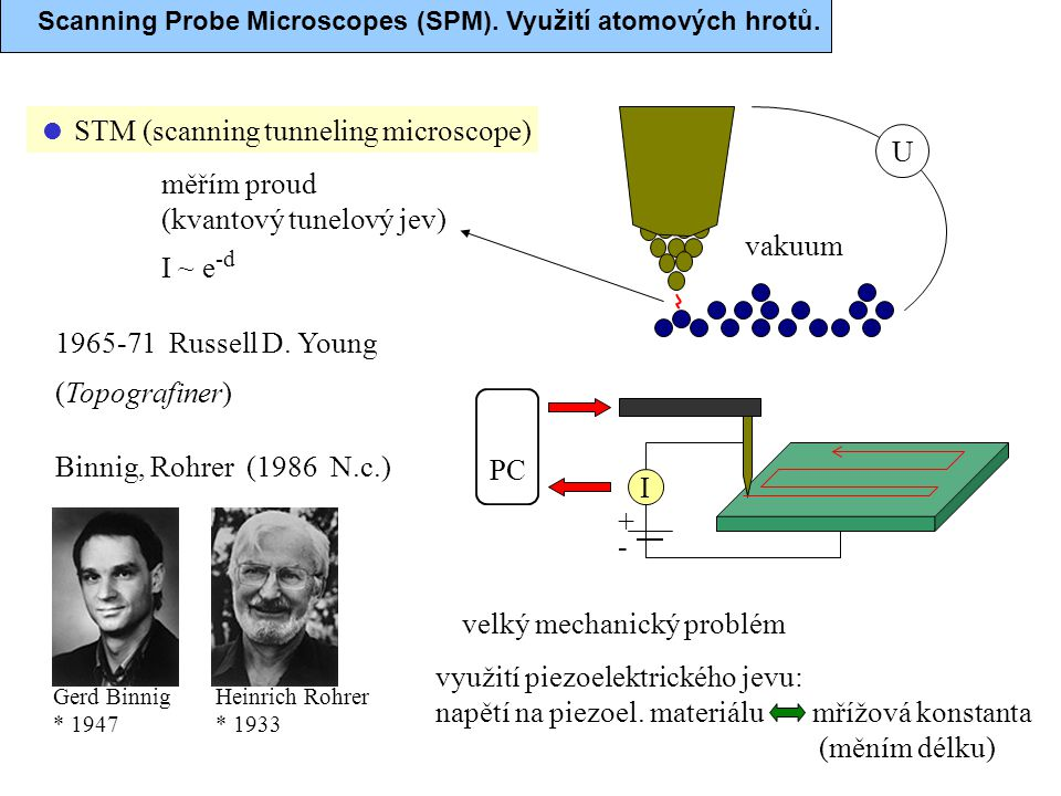 Gd na povrchu W, modré - místa adsorpce H povrch Au http://www.physics.purdue.edu/nanophys/stm.html STM obrázek atomu Au na povrchu Cu(111) potaženém NaCl – dva různé nábojové stavy.