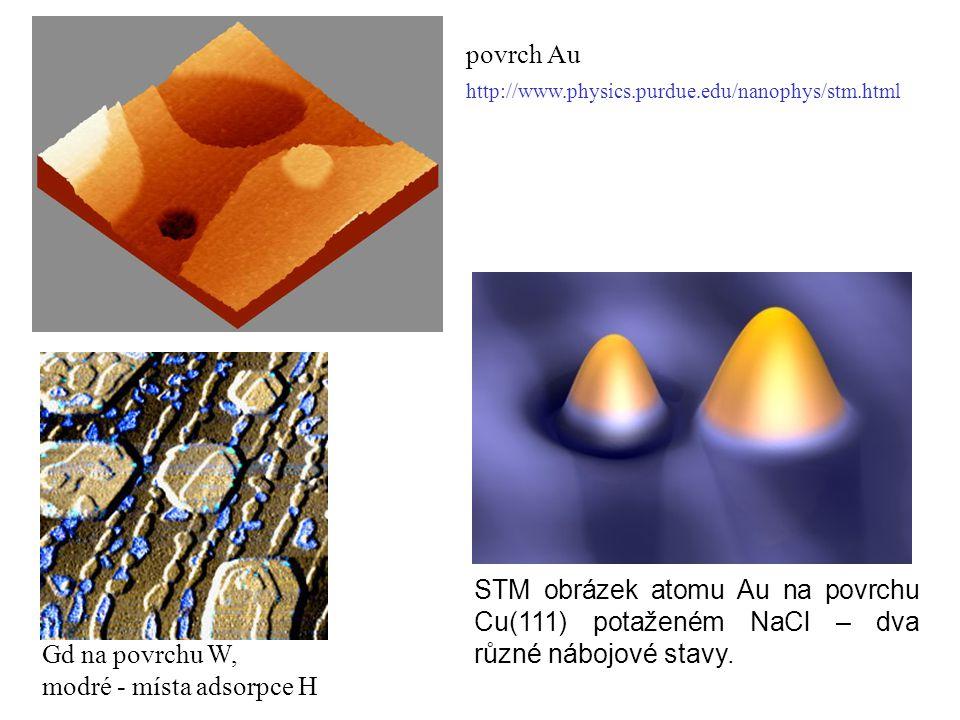Gd na povrchu W, modré - místa adsorpce H povrch Au http://www.physics.purdue.edu/nanophys/stm.html STM obrázek atomu Au na povrchu Cu(111) potaženém