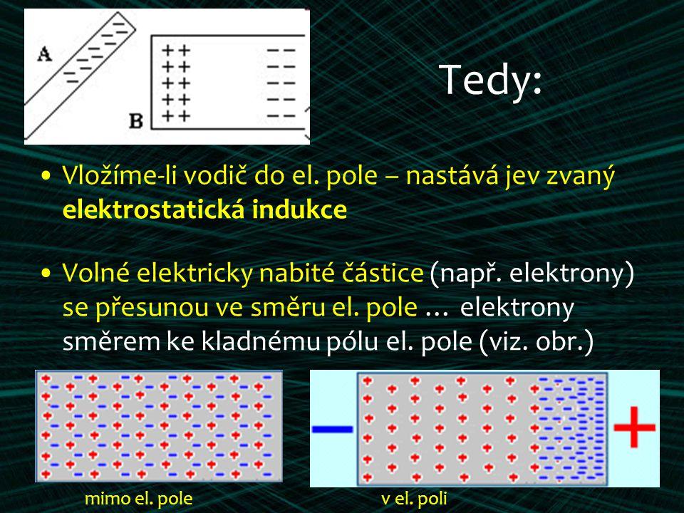 Tedy: Vložíme-li vodič do el. pole – nastává jev zvaný elektrostatická indukce Volné elektricky nabité částice (např. elektrony) se přesunou ve směru