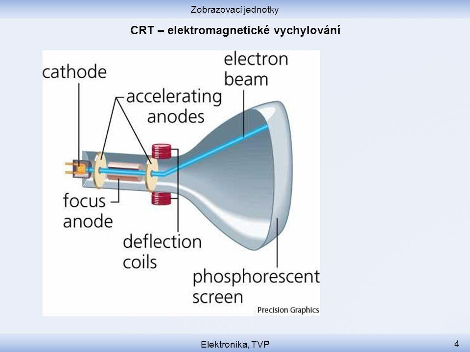 Zobrazovací jednotky Elektronika, TVP 4