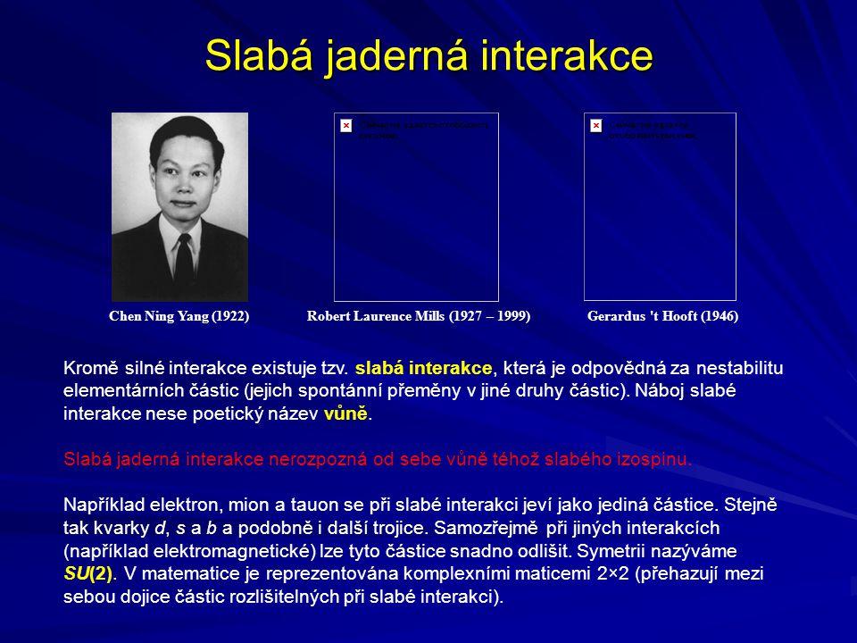 Slabá jaderná interakce Chen Ning Yang (1922) Robert Laurence Mills (1927 – 1999) Gerardus 't Hooft (1946) Kromě silné interakce existuje tzv. slabá i