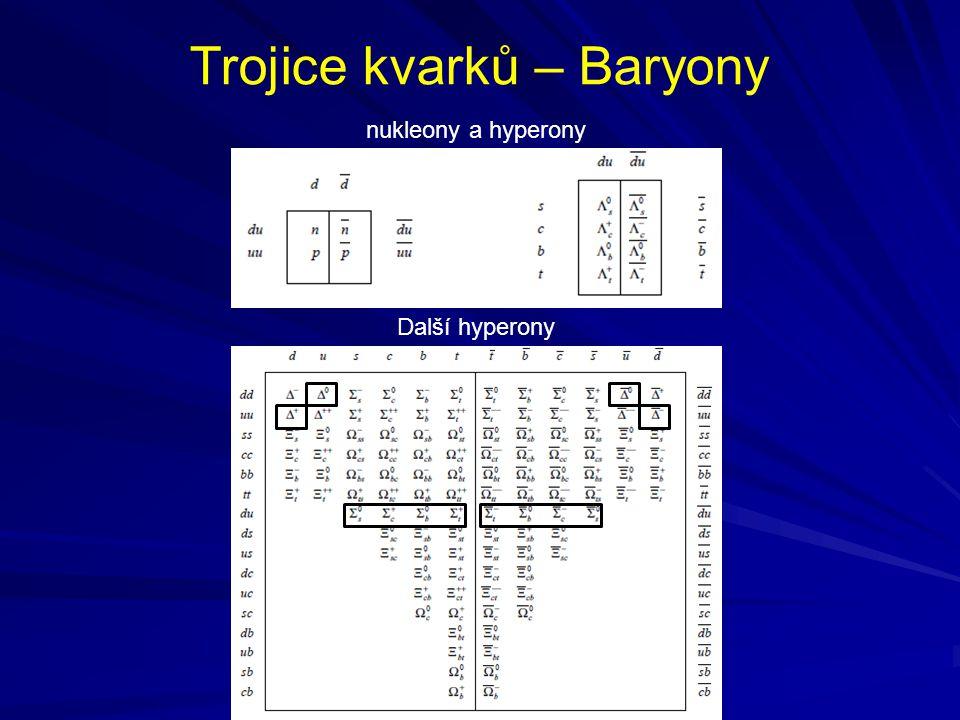 Trojice kvarků – Baryony nukleony a hyperony Další hyperony