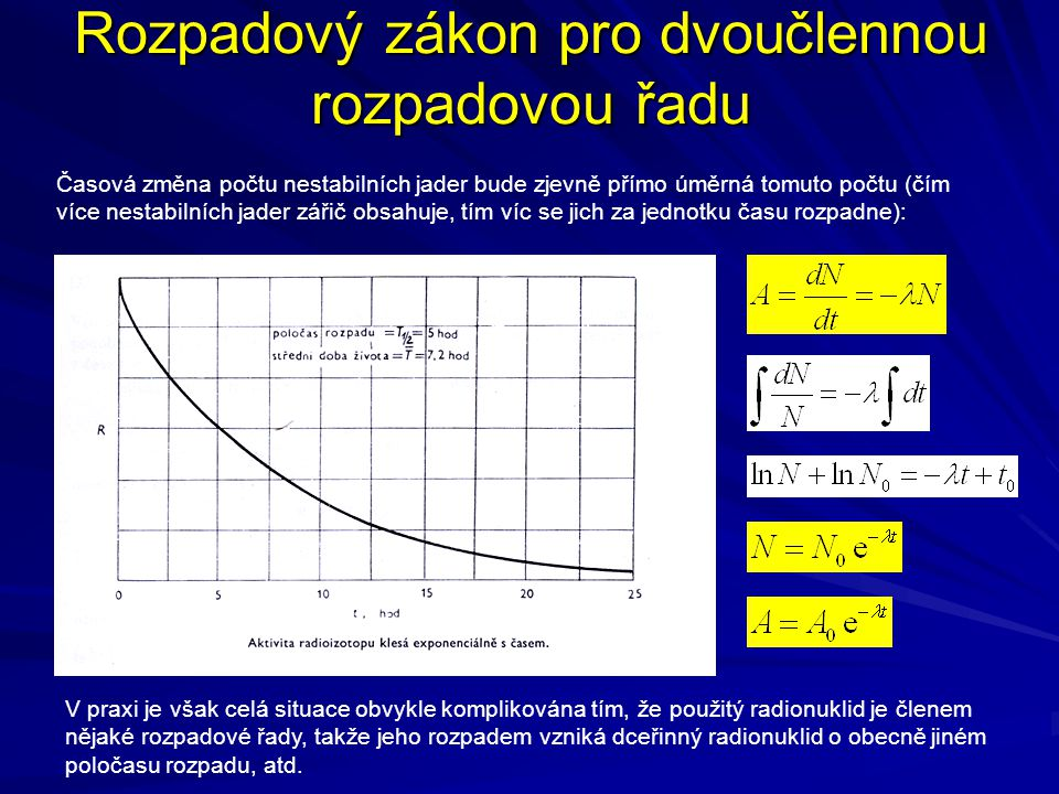 Rozpadový zákon pro dvoučlennou rozpadovou řadu Časová změna počtu nestabilních jader bude zjevně přímo úměrná tomuto počtu (čím více nestabilních jad