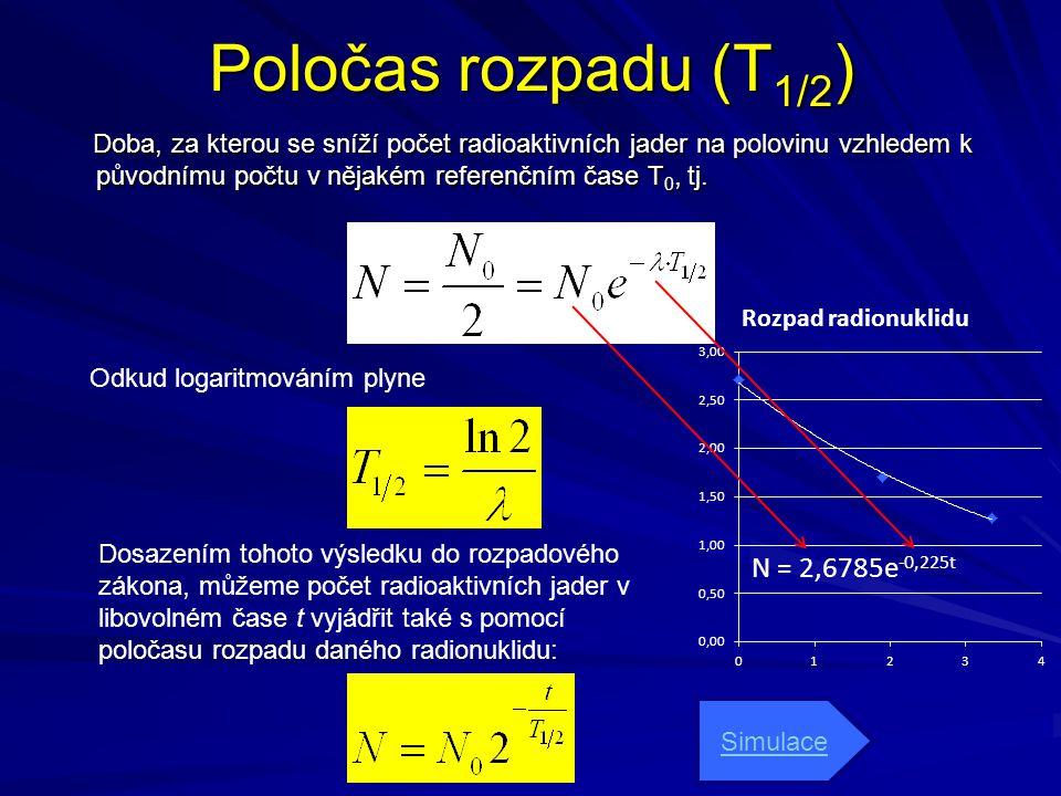 Poločas rozpadu (T 1/2 ) Doba, za kterou se sníží počet radioaktivních jader na polovinu vzhledem k původnímu počtu v nějakém referenčním čase T 0, tj