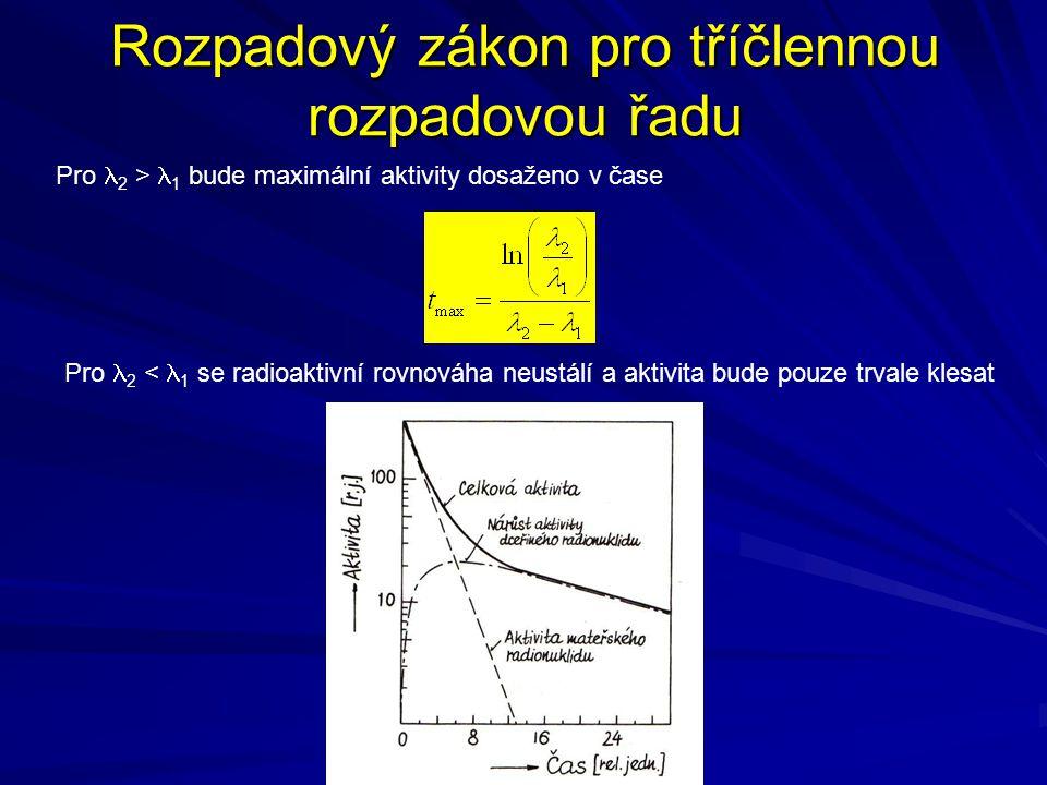 Rozpadový zákon pro tříčlennou rozpadovou řadu Pro 2 > 1 bude maximální aktivity dosaženo v čase Pro 2 < 1 se radioaktivní rovnováha neustálí a aktivi