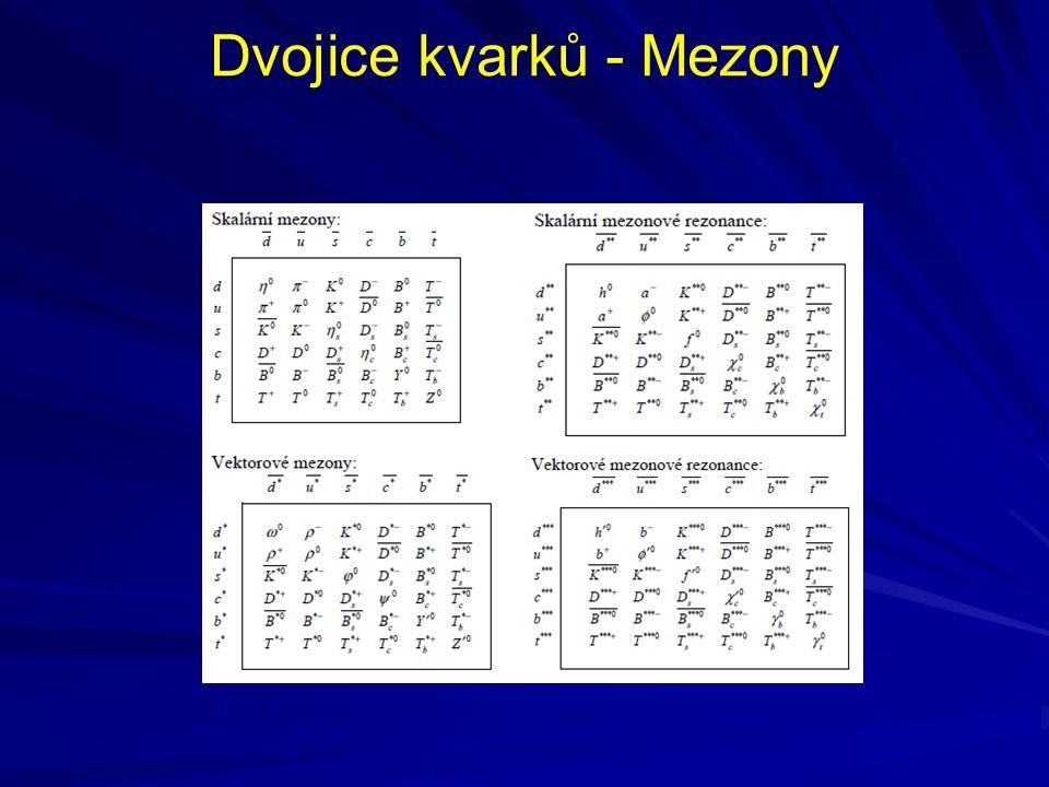 Rozpadový zákon pro tříčlennou rozpadovou řadu Pro 2 > 1 bude maximální aktivity dosaženo v čase Pro 2 < 1 se radioaktivní rovnováha neustálí a aktivita bude pouze trvale klesat