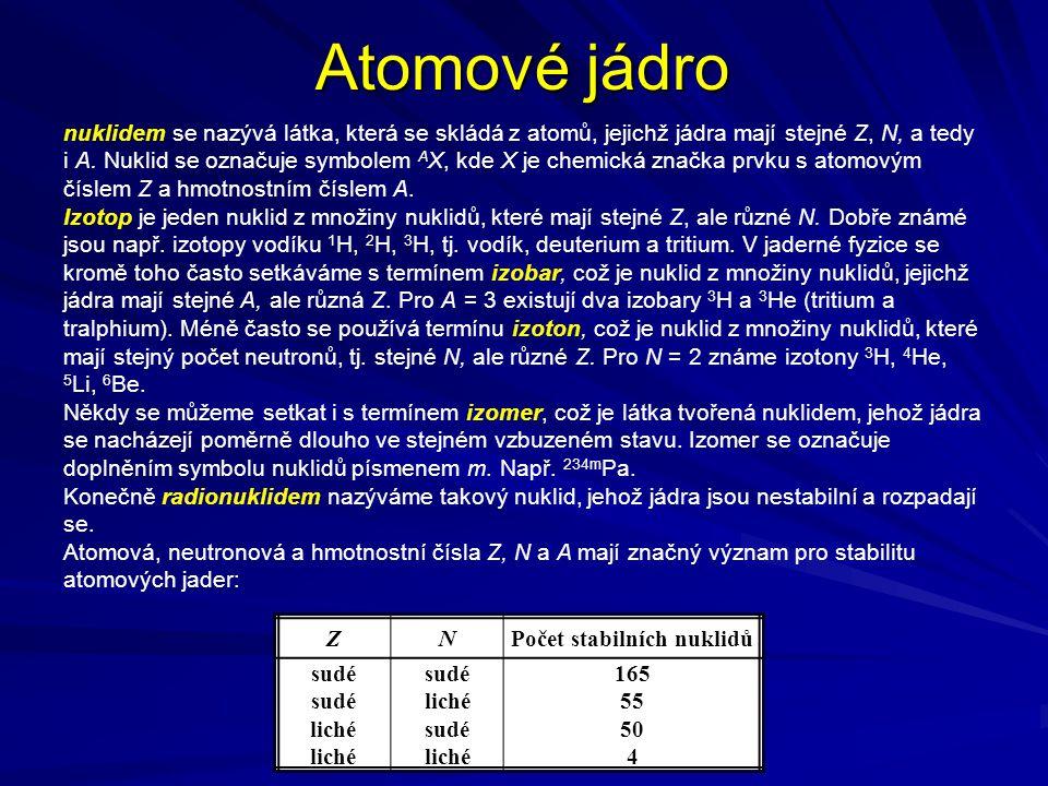 Atomové jádro nuklidem se nazývá látka, která se skládá z atomů, jejichž jádra mají stejné Z, N, a tedy i A. Nuklid se označuje symbolem A X, kde X je