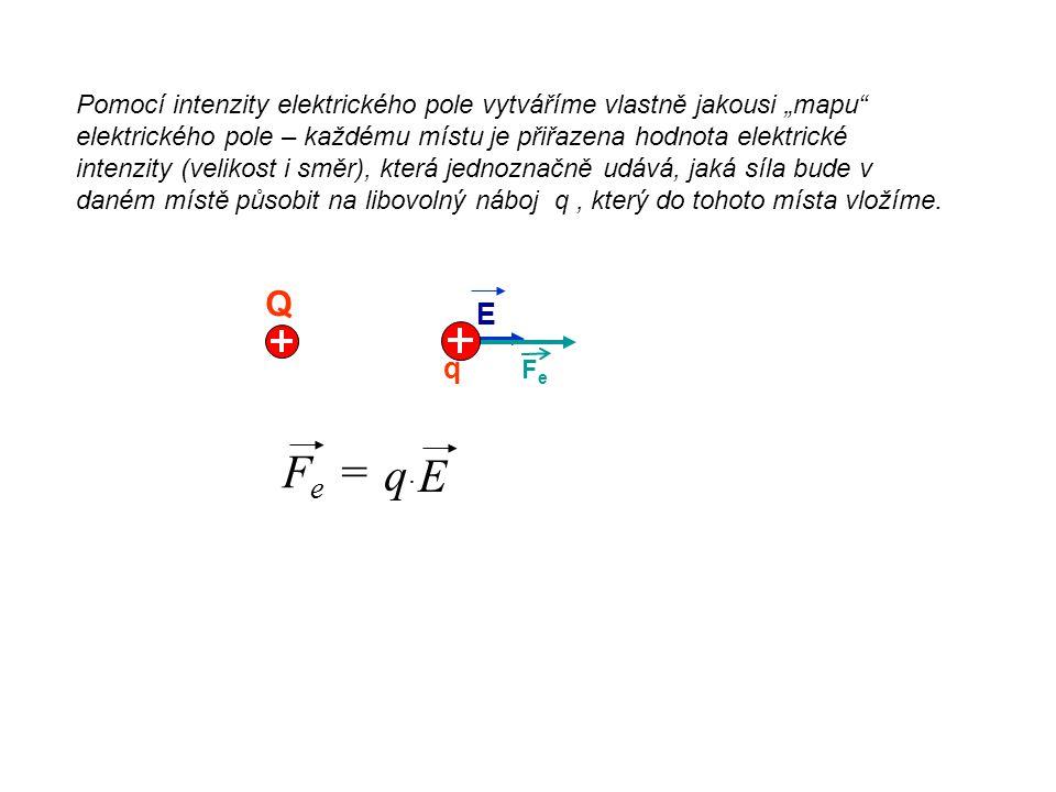 """Q E Pomocí intenzity elektrického pole vytváříme vlastně jakousi """"mapu"""" elektrického pole – každému místu je přiřazena hodnota elektrické intenzity (v"""
