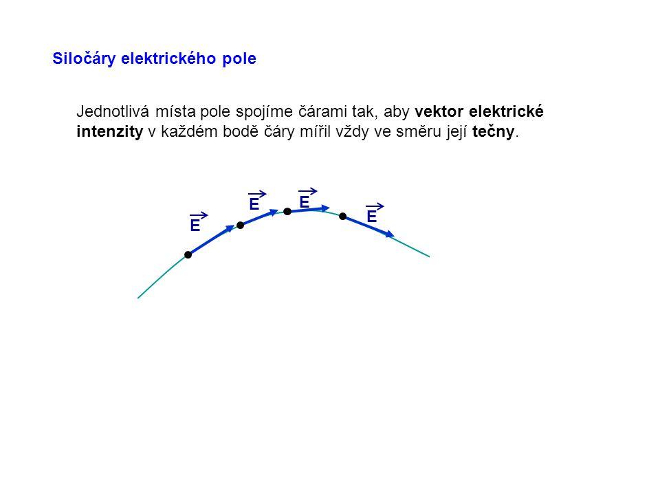 Siločáry elektrického pole E E E E Jednotlivá místa pole spojíme čárami tak, aby vektor elektrické intenzity v každém bodě čáry mířil vždy ve směru je