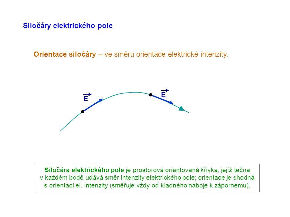 Siločáry elektrického pole Orientace siločáry – ve směru orientace elektrické intenzity. Siločára elektrického pole je prostorová orientovaná křivka,